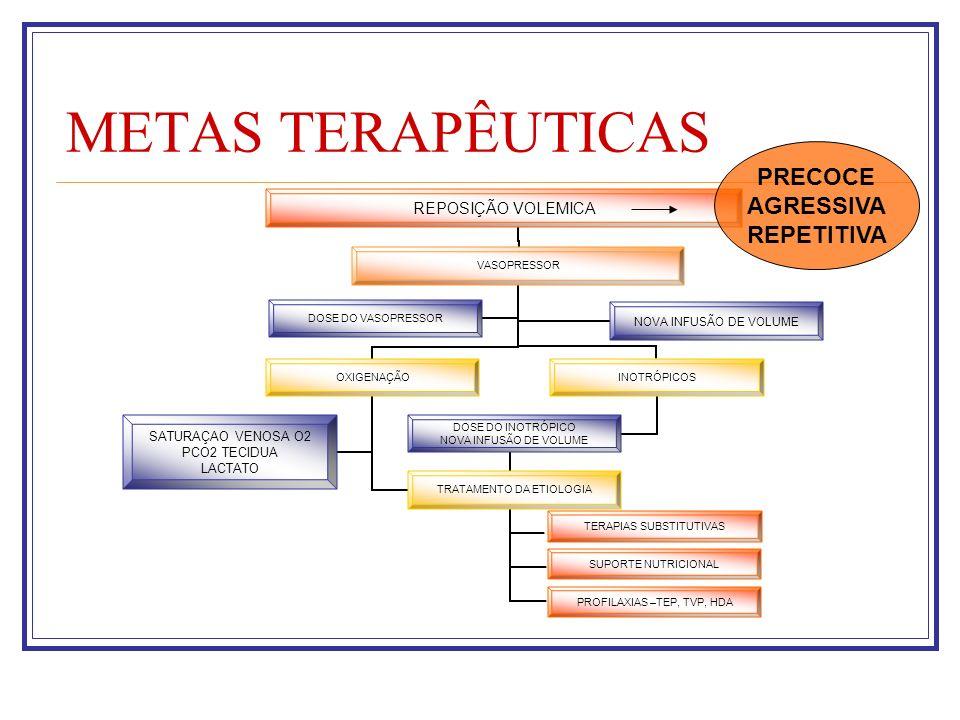 METAS TERAPÊUTICAS PRECOCE AGRESSIVA REPETITIVA