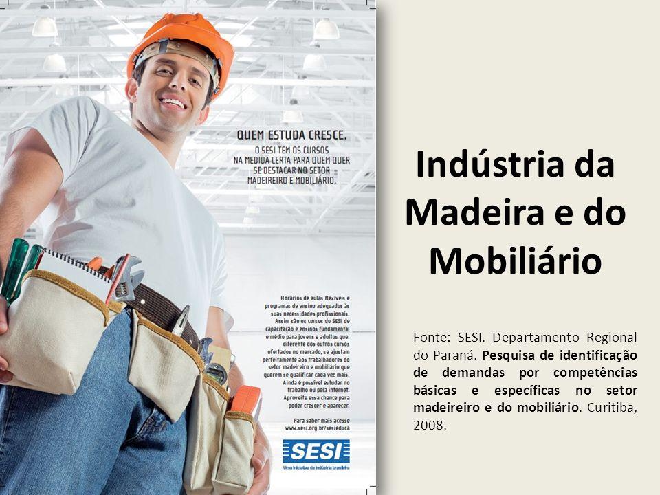 Indústria da Madeira e do Mobiliário