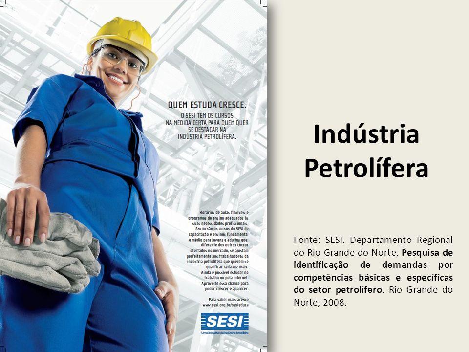 Indústria Petrolífera