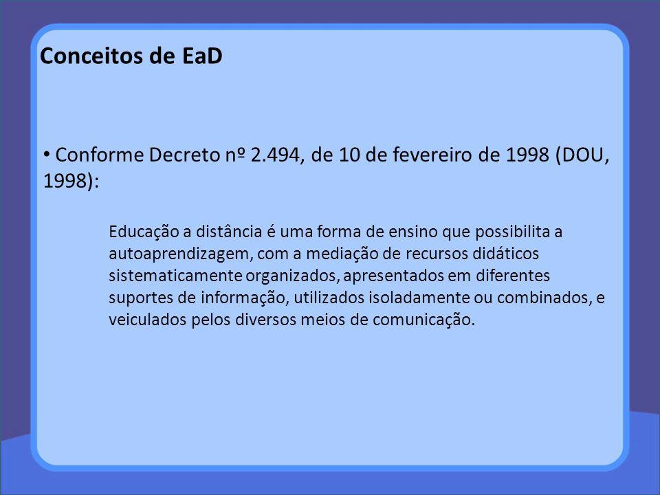 Conceitos de EaD Conforme Decreto nº 2.494, de 10 de fevereiro de 1998 (DOU, 1998):