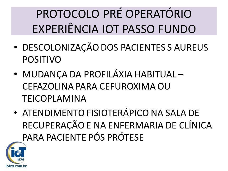 PROTOCOLO PRÉ OPERATÓRIO EXPERIÊNCIA IOT PASSO FUNDO