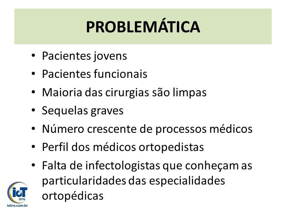 PROBLEMÁTICA Pacientes jovens Pacientes funcionais