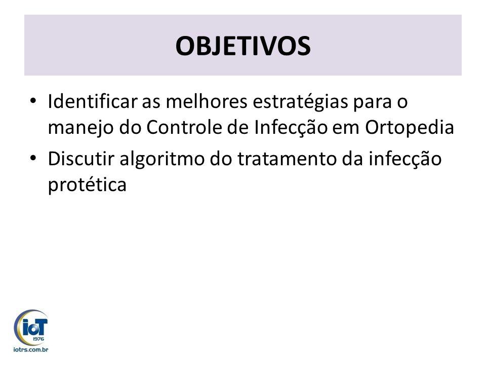 OBJETIVOS Identificar as melhores estratégias para o manejo do Controle de Infecção em Ortopedia.