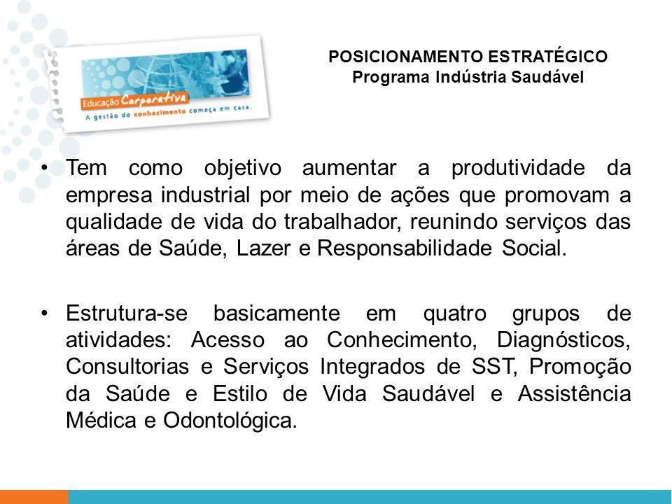 POSICIONAMENTO ESTRATÉGICO Programa Indústria Saudável
