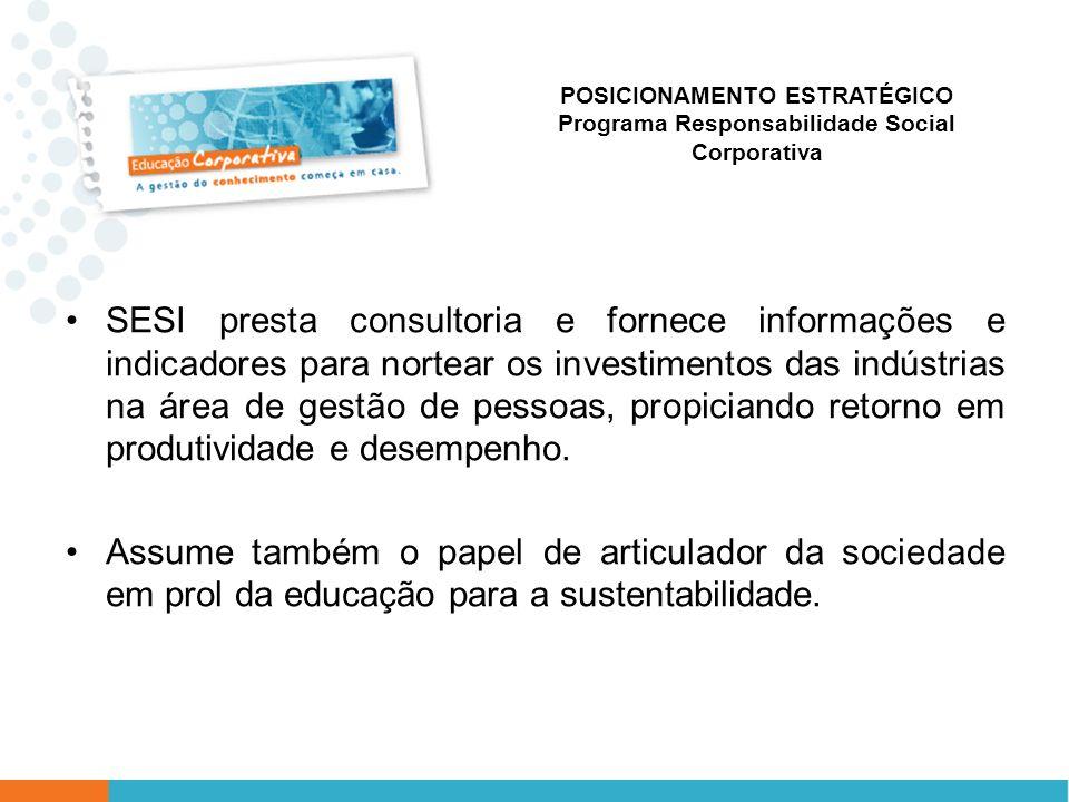 POSICIONAMENTO ESTRATÉGICO Programa Responsabilidade Social Corporativa