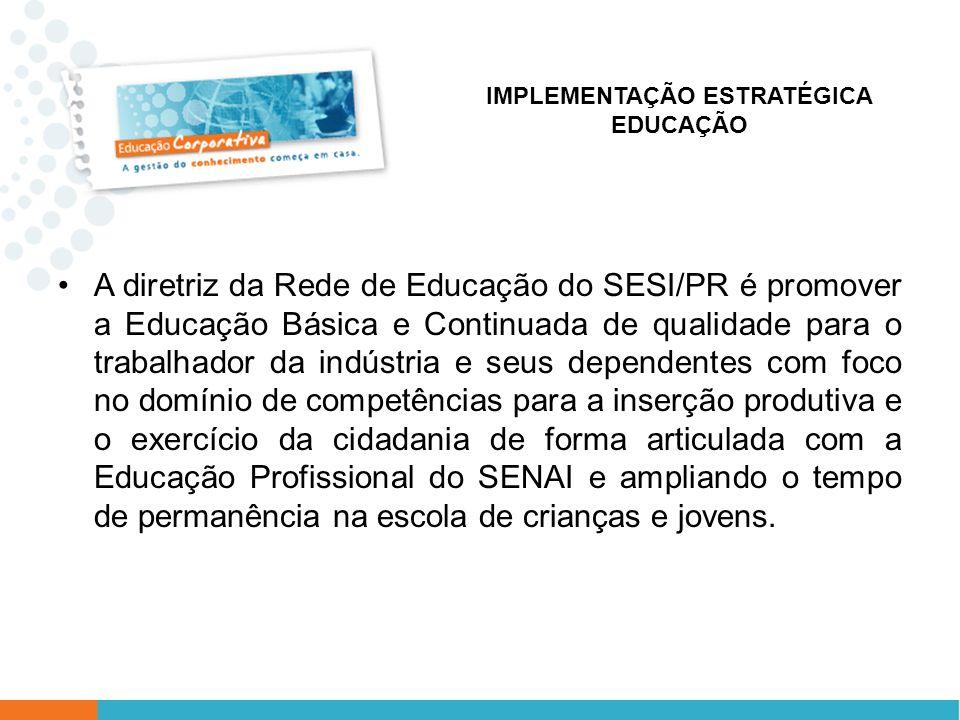 IMPLEMENTAÇÃO ESTRATÉGICA EDUCAÇÃO