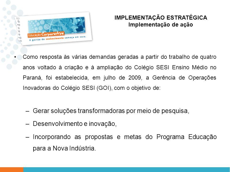 IMPLEMENTAÇÃO ESTRATÉGICA Implementação de ação