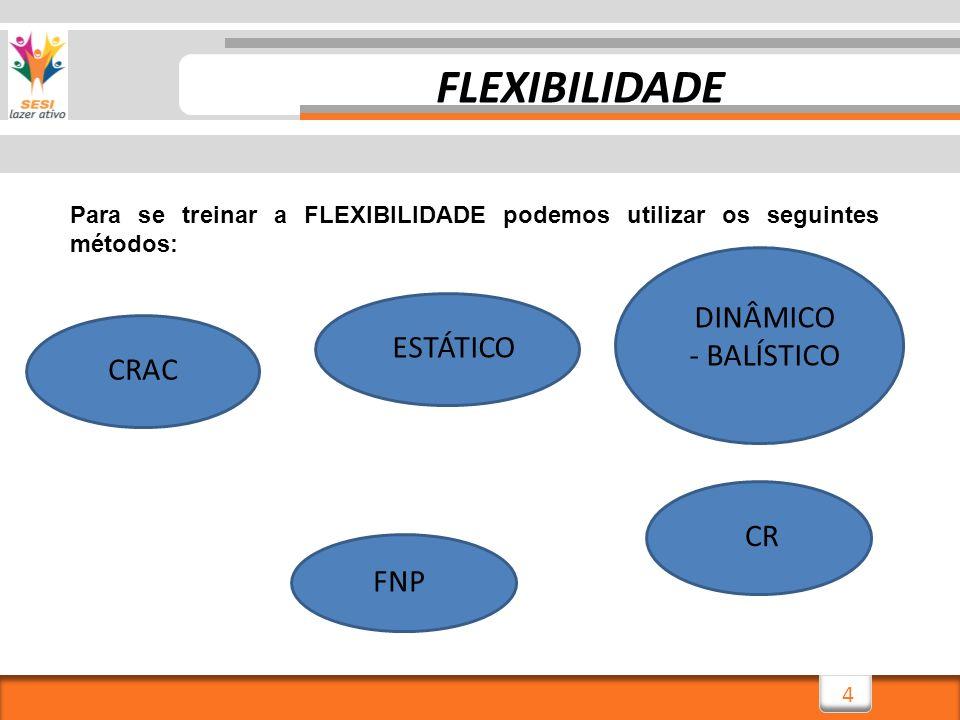 FLEXIBILIDADE DINÂMICO - BALÍSTICO ESTÁTICO CRAC CR FNP