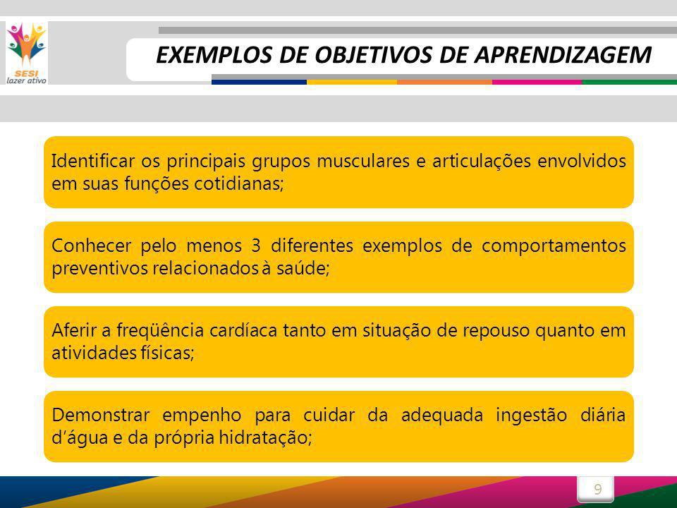 EXEMPLOS DE OBJETIVOS DE APRENDIZAGEM