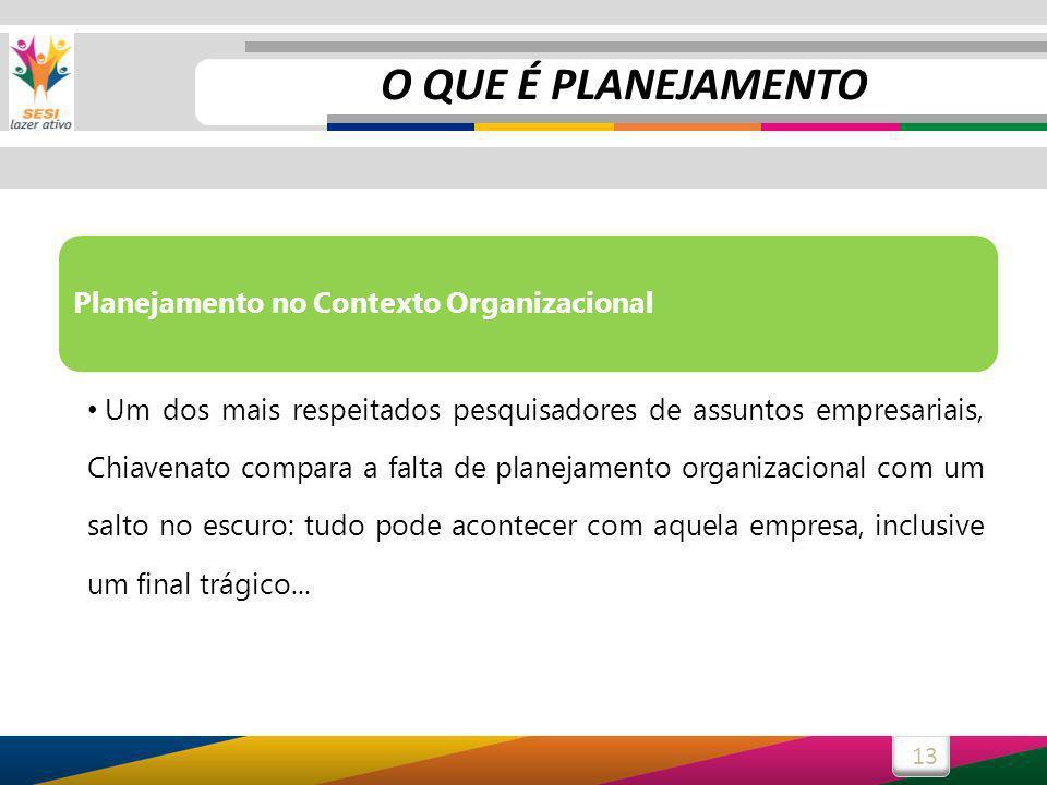 O QUE É PLANEJAMENTO Planejamento no Contexto Organizacional