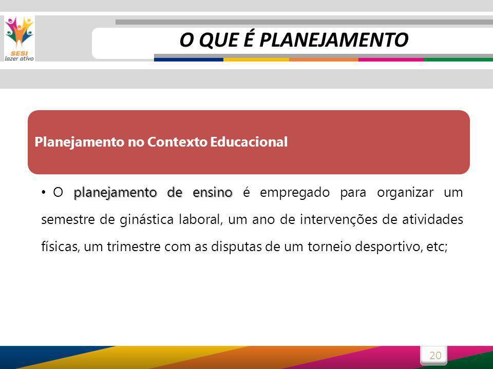 O QUE É PLANEJAMENTO Planejamento no Contexto Educacional