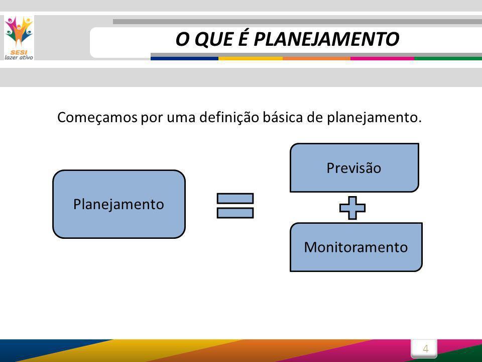 Começamos por uma definição básica de planejamento.