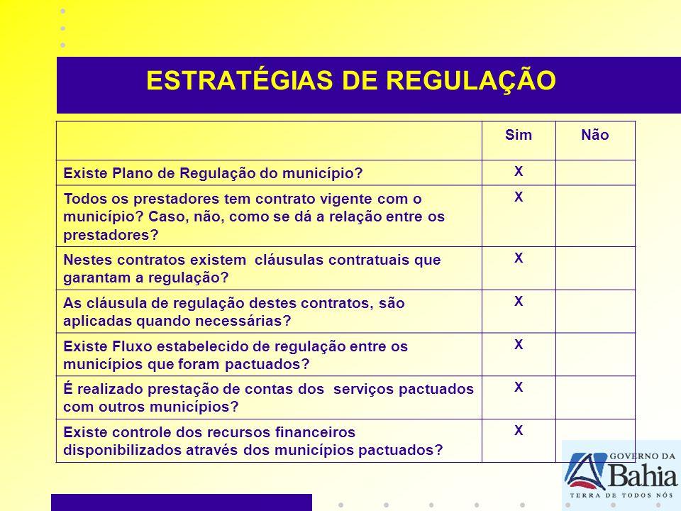 ESTRATÉGIAS DE REGULAÇÃO