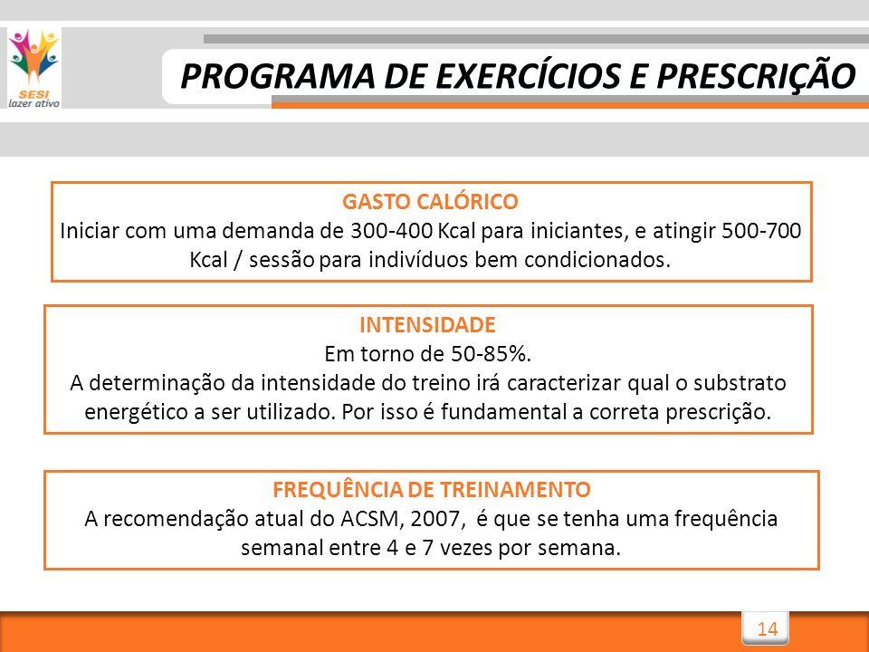 PROGRAMA DE EXERCÍCIOS E PRESCRIÇÃO FREQUÊNCIA DE TREINAMENTO
