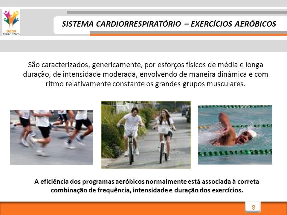 SISTEMA CARDIORRESPIRATÓRIO – EXERCÍCIOS AERÓBICOS