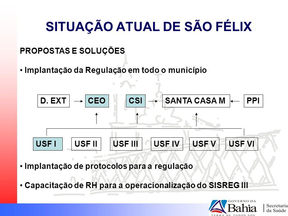 SITUAÇÃO ATUAL DE SÃO FÉLIX