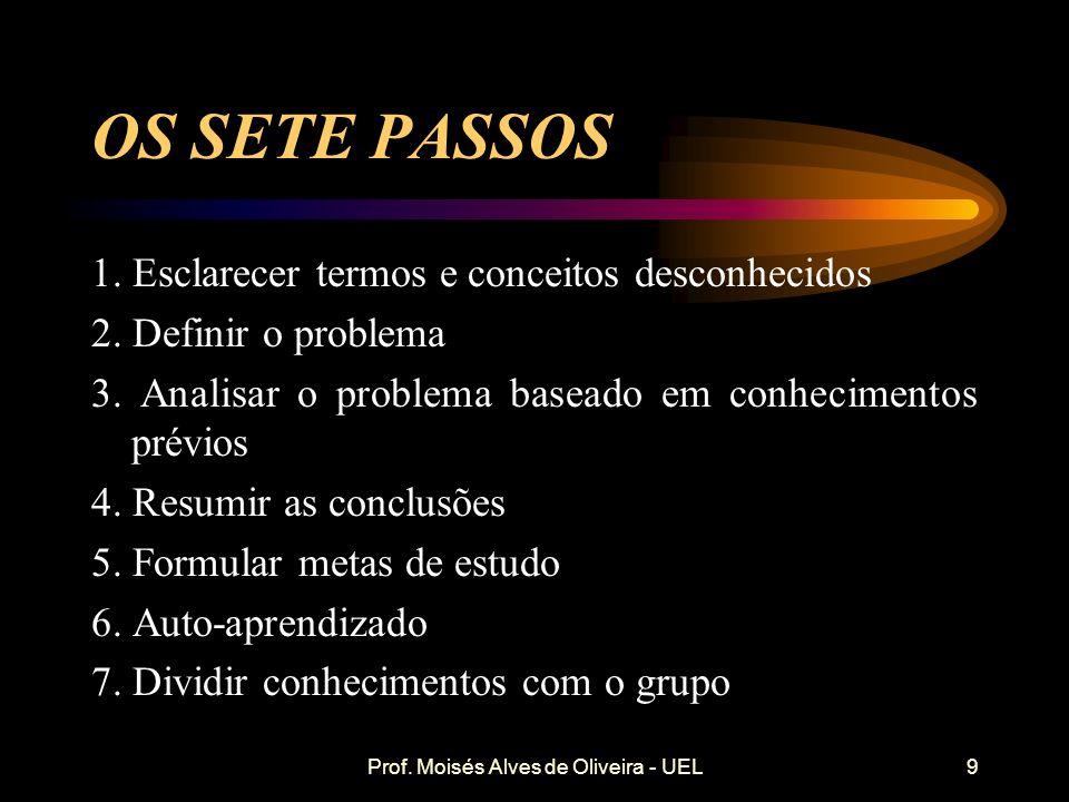 Prof. Moisés Alves de Oliveira - UEL