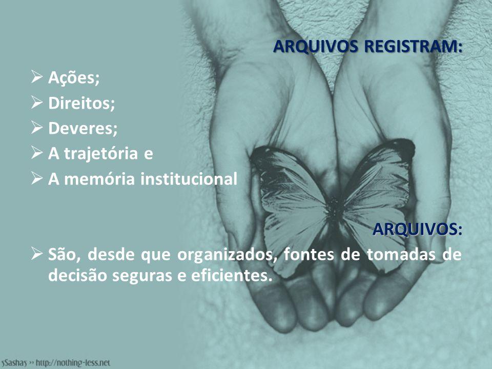 ARQUIVOS REGISTRAM:Ações; Direitos; Deveres; A trajetória e. A memória institucional. ARQUIVOS: