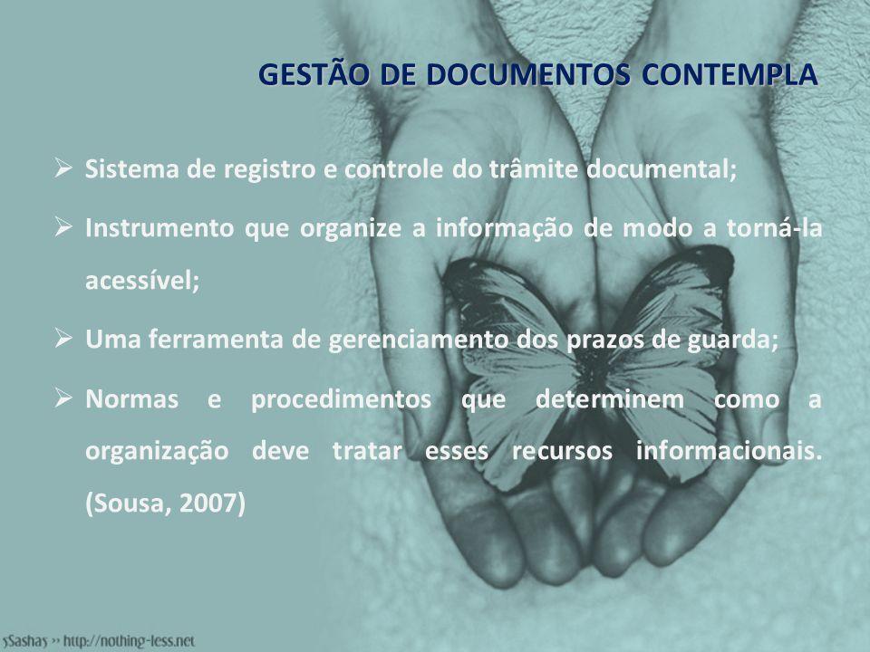 GESTÃO DE DOCUMENTOS CONTEMPLA