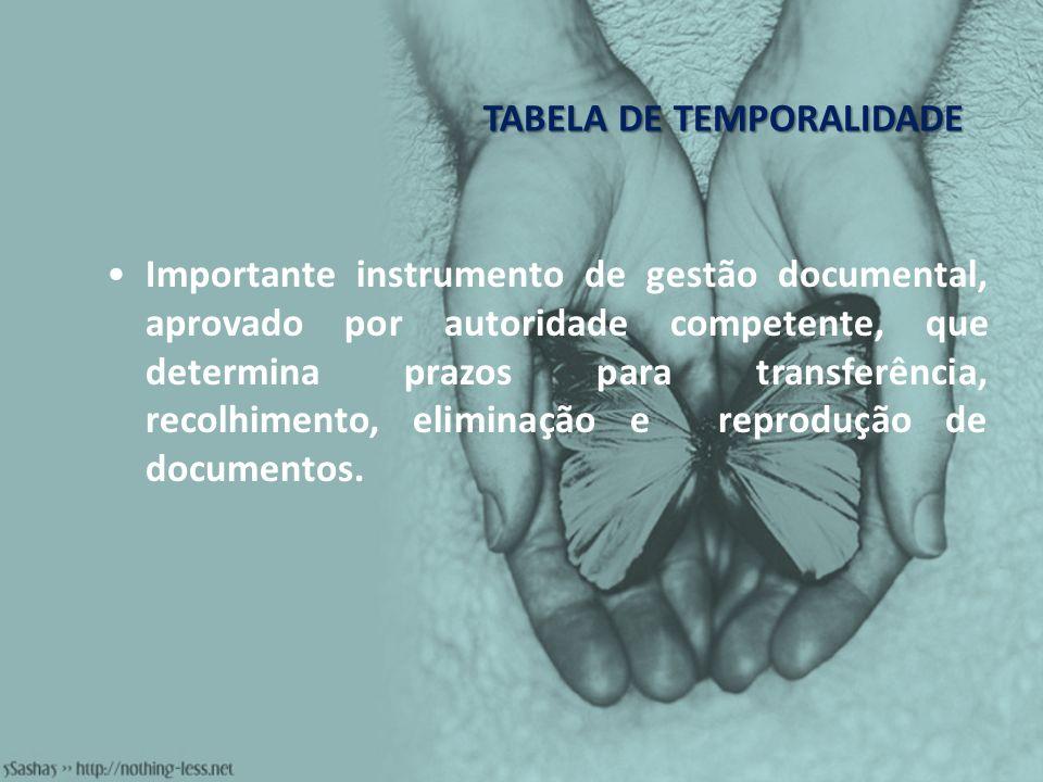 TABELA DE TEMPORALIDADE
