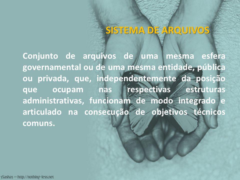 SISTEMA DE ARQUIVOS