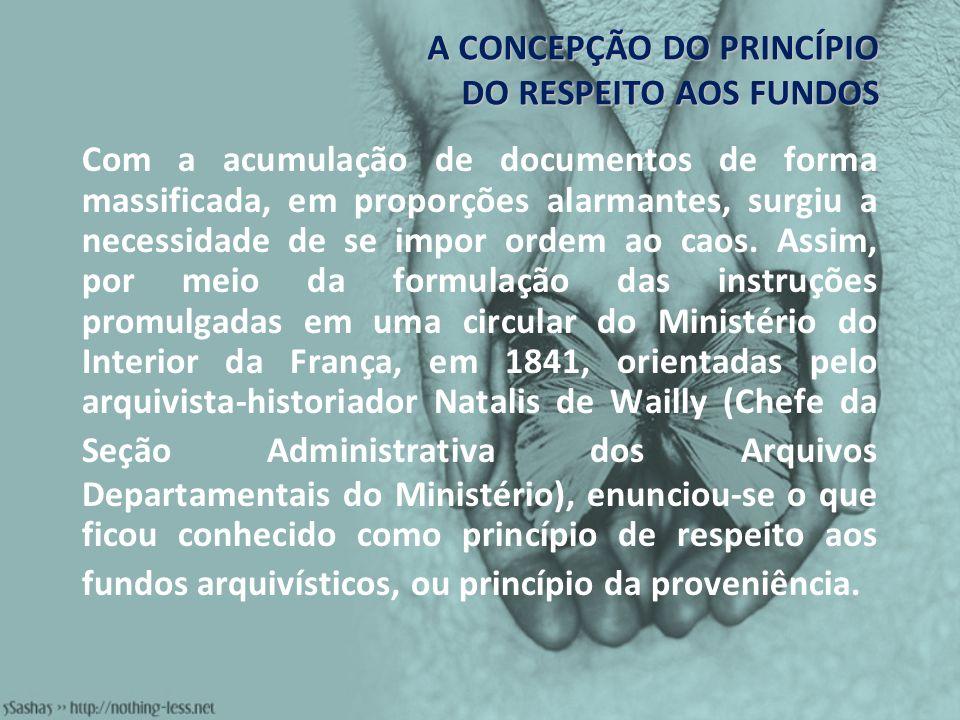 A CONCEPÇÃO DO PRINCÍPIO DO RESPEITO AOS FUNDOS