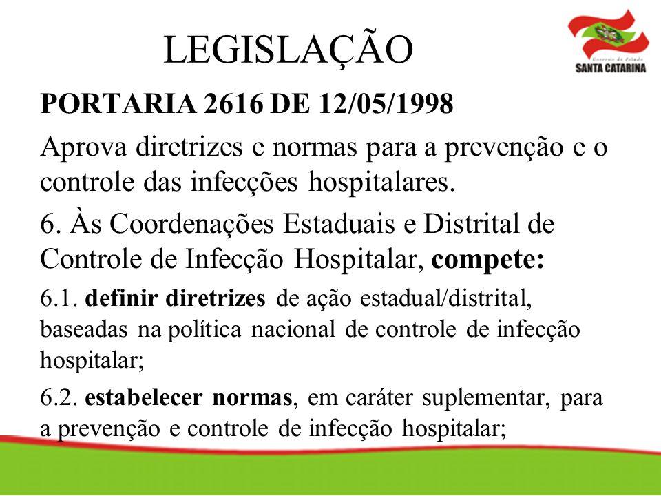 LEGISLAÇÃO PORTARIA 2616 DE 12/05/1998