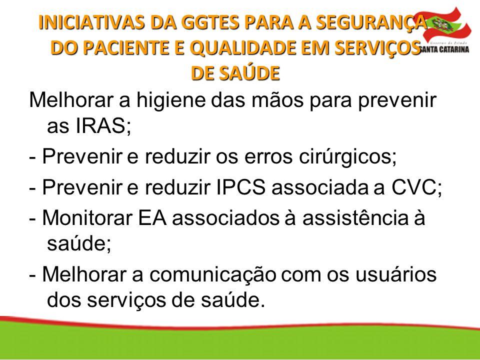 INICIATIVAS DA GGTES PARA A SEGURANÇA DO PACIENTE E QUALIDADE EM SERVIÇOS DE SAÚDE