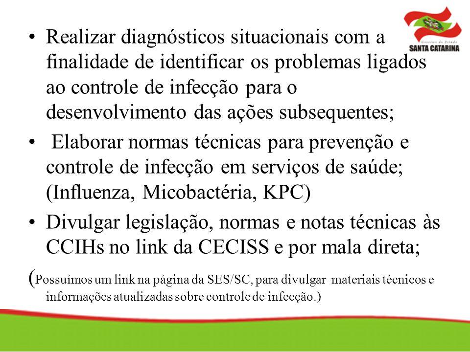 Realizar diagnósticos situacionais com a finalidade de identificar os problemas ligados ao controle de infecção para o desenvolvimento das ações subsequentes;