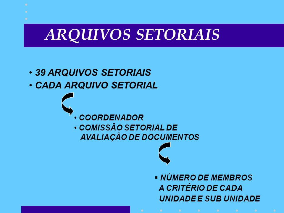 ARQUIVOS SETORIAIS 39 ARQUIVOS SETORIAIS CADA ARQUIVO SETORIAL