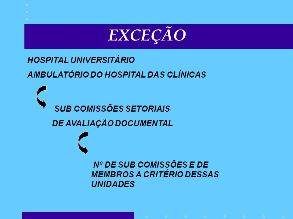 EXCEÇÃO HOSPITAL UNIVERSITÁRIO AMBULATÓRIO DO HOSPITAL DAS CLÍNICAS