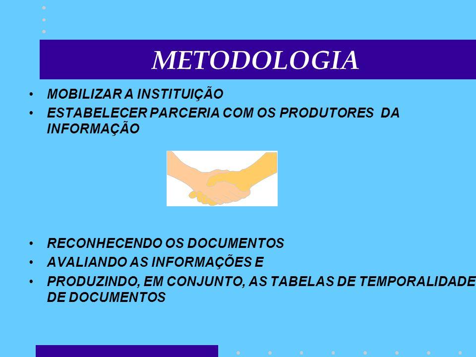 METODOLOGIA MOBILIZAR A INSTITUIÇÃO