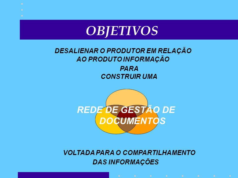 DESALIENAR O PRODUTOR EM RELAÇÃO VOLTADA PARA O COMPARTILHAMENTO