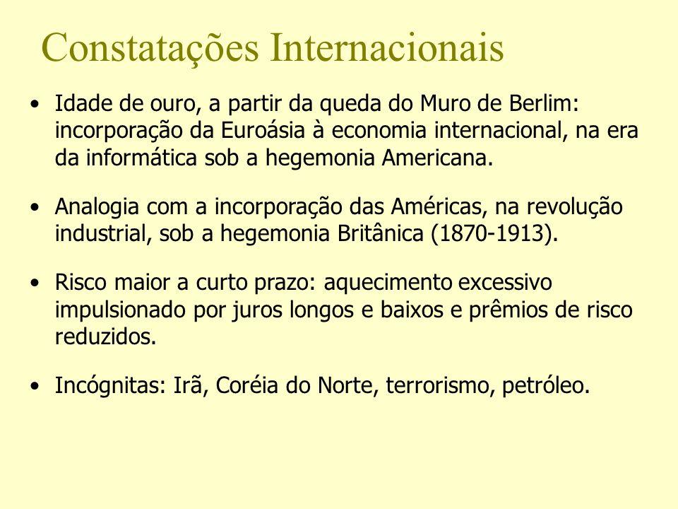 Constatações Internacionais