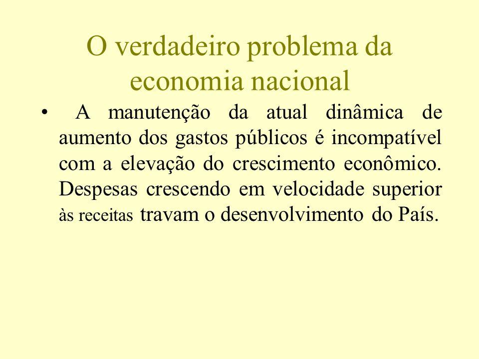 O verdadeiro problema da economia nacional