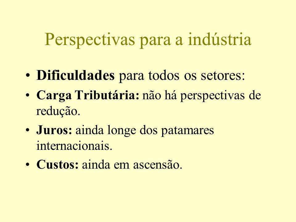 Perspectivas para a indústria