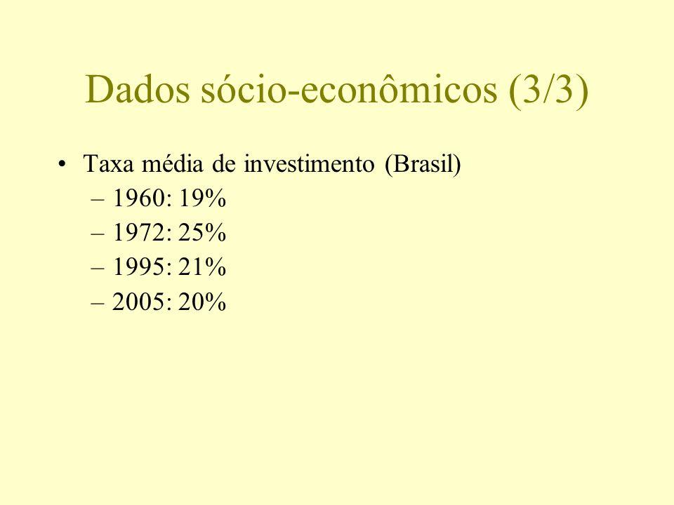 Dados sócio-econômicos (3/3)