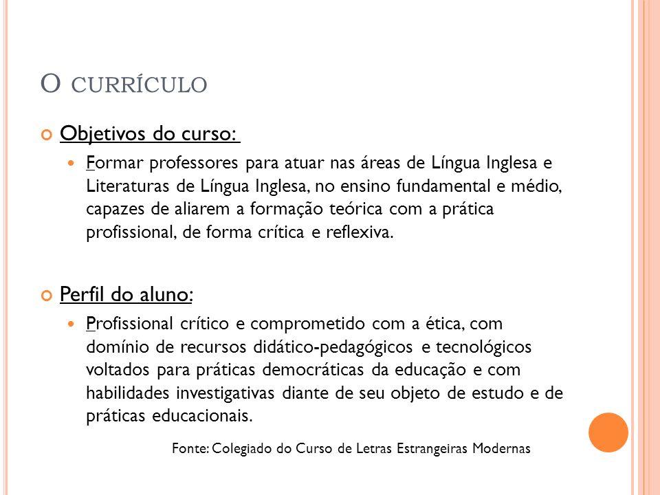 O currículo Objetivos do curso: Perfil do aluno: