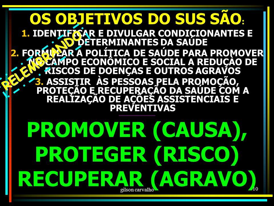 PROMOVER (CAUSA), PROTEGER (RISCO) RECUPERAR (AGRAVO)