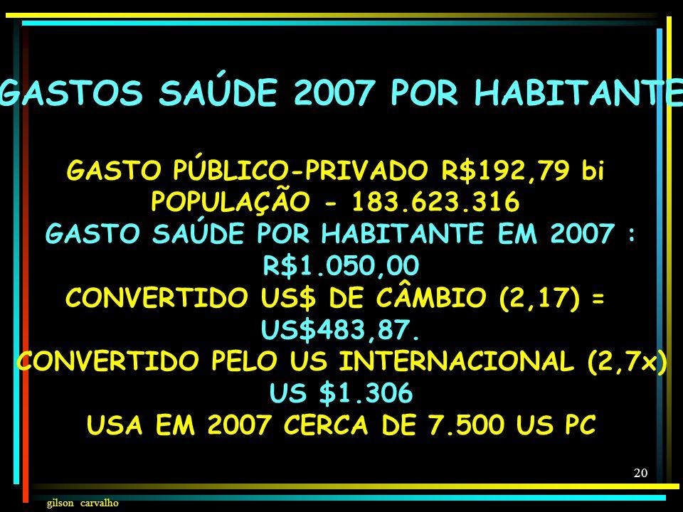 GASTOS SAÚDE 2007 POR HABITANTE