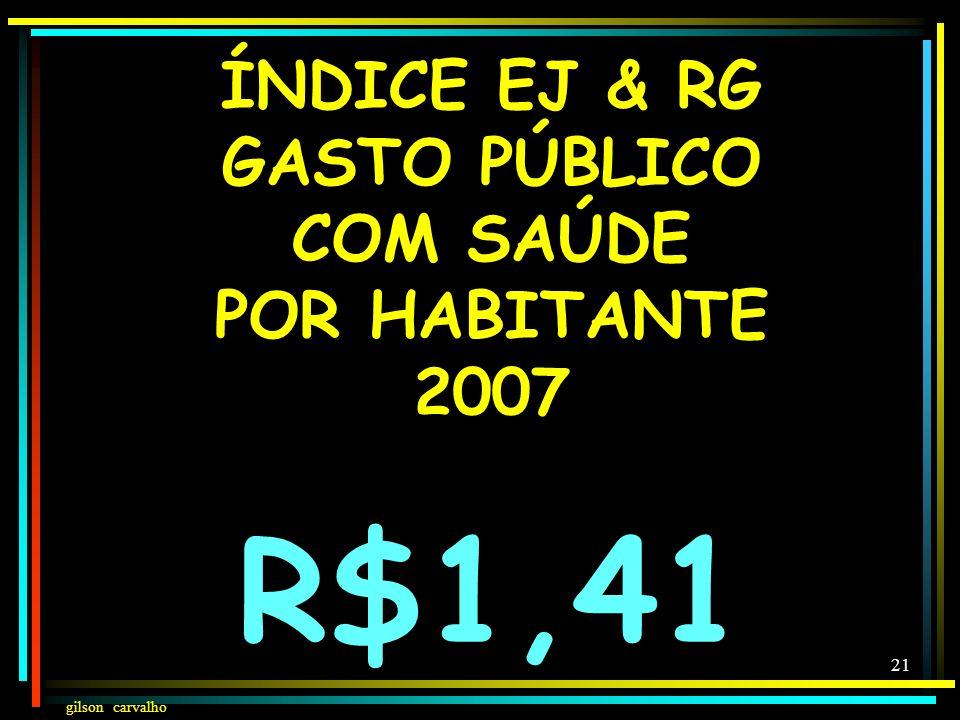 ÍNDICE EJ & RG GASTO PÚBLICO COM SAÚDE POR HABITANTE 2007 R$1,41