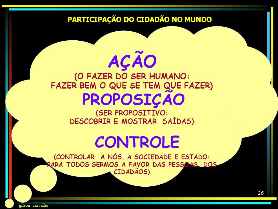 CONTROLE AÇÃO (O FAZER DO SER HUMANO: