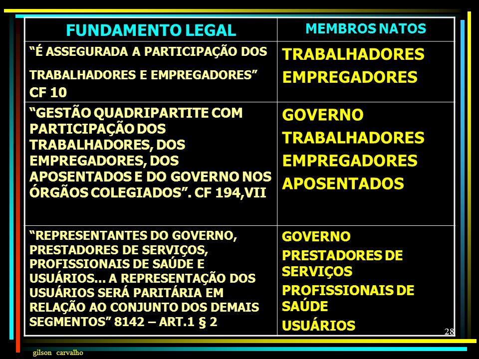 FUNDAMENTO LEGAL TRABALHADORES EMPREGADORES GOVERNO APOSENTADOS