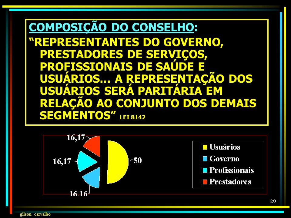 COMPOSIÇÃO DO CONSELHO:
