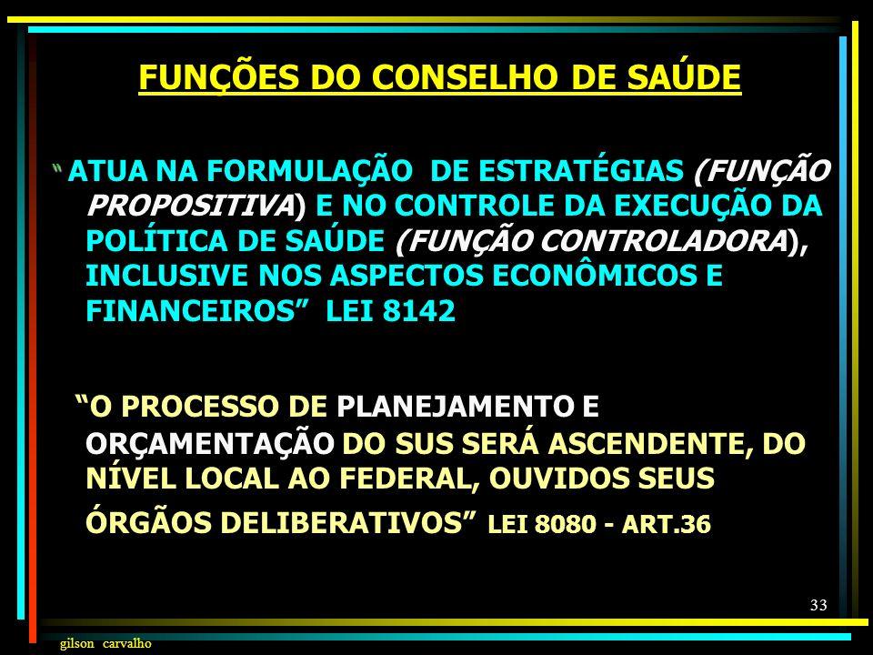 FUNÇÕES DO CONSELHO DE SAÚDE