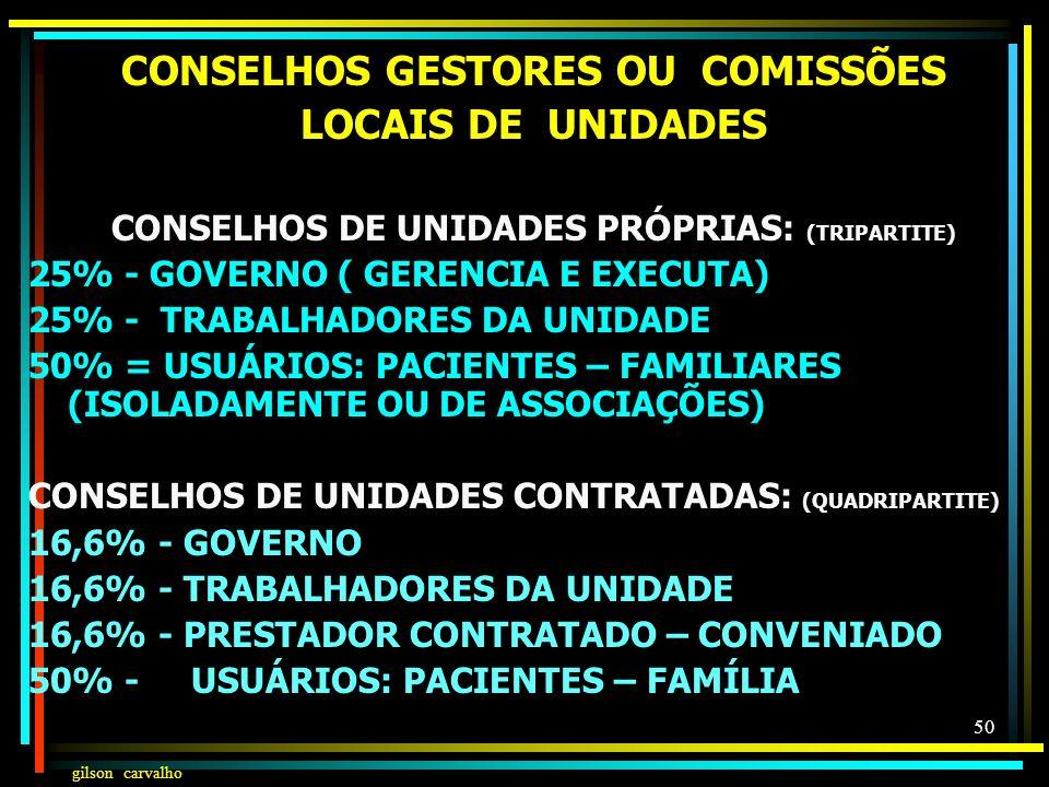 CONSELHOS GESTORES OU COMISSÕES LOCAIS DE UNIDADES