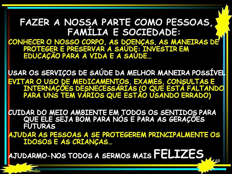 FAZER A NOSSA PARTE COMO PESSOAS, FAMÍLIA E SOCIEDADE:
