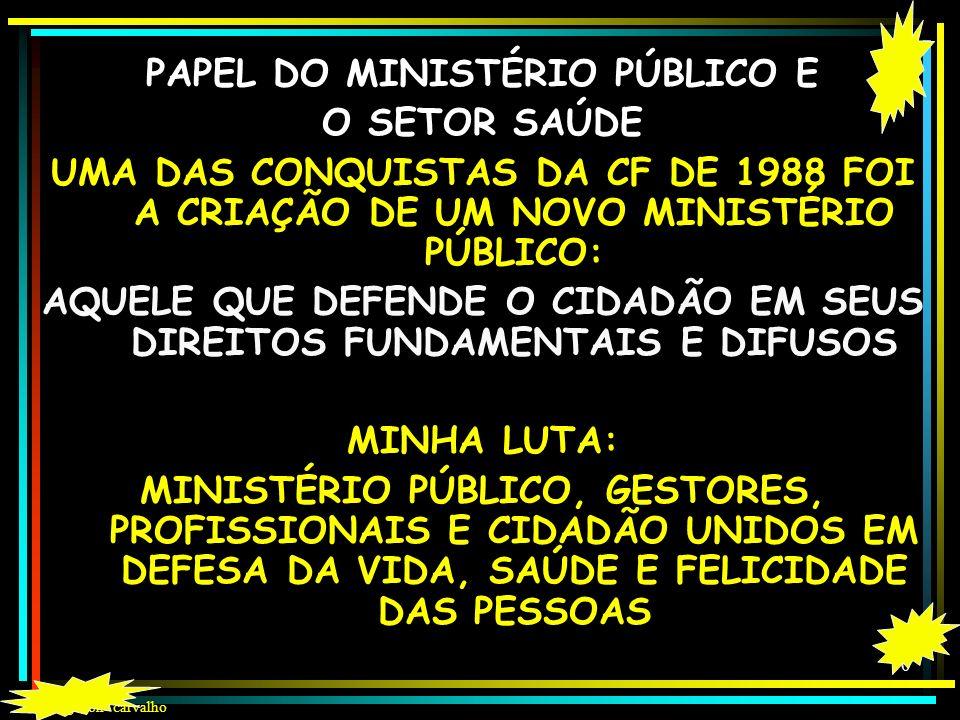 PAPEL DO MINISTÉRIO PÚBLICO E O SETOR SAÚDE