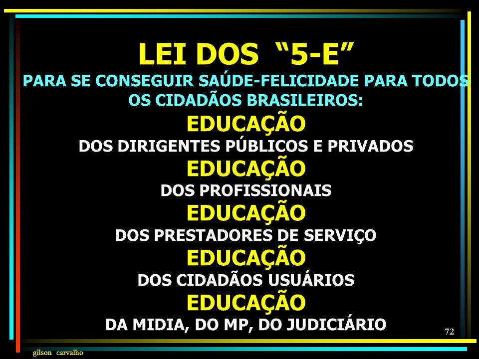 LEI DOS 5-E PARA SE CONSEGUIR SAÚDE-FELICIDADE PARA TODOS OS CIDADÃOS BRASILEIROS: EDUCAÇÃO. DOS DIRIGENTES PÚBLICOS E PRIVADOS.
