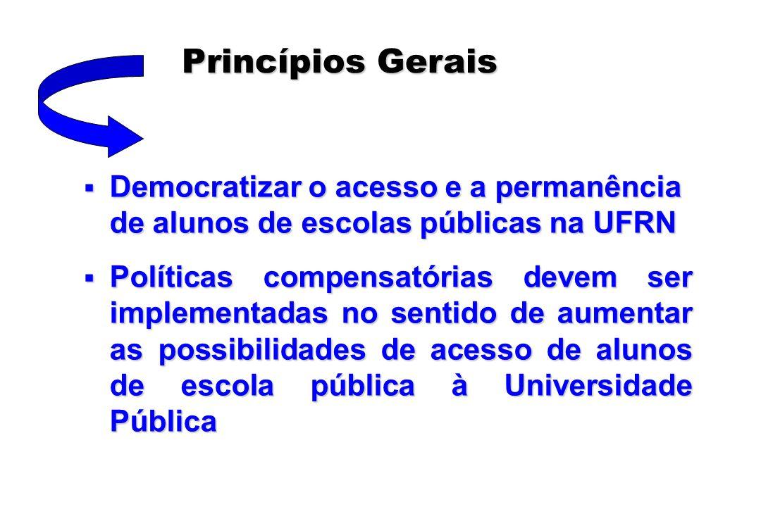 Princípios Gerais Democratizar o acesso e a permanência de alunos de escolas públicas na UFRN.